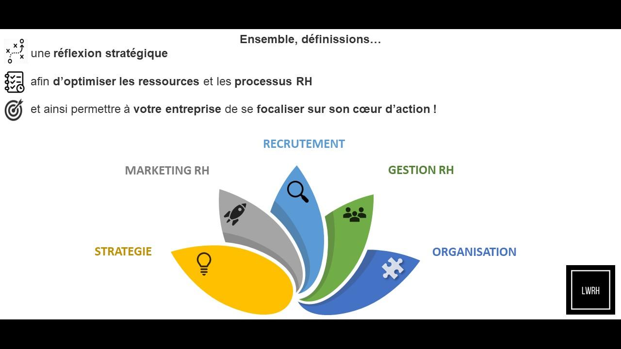 Accompagnement et Conseils RH pour les entreprises