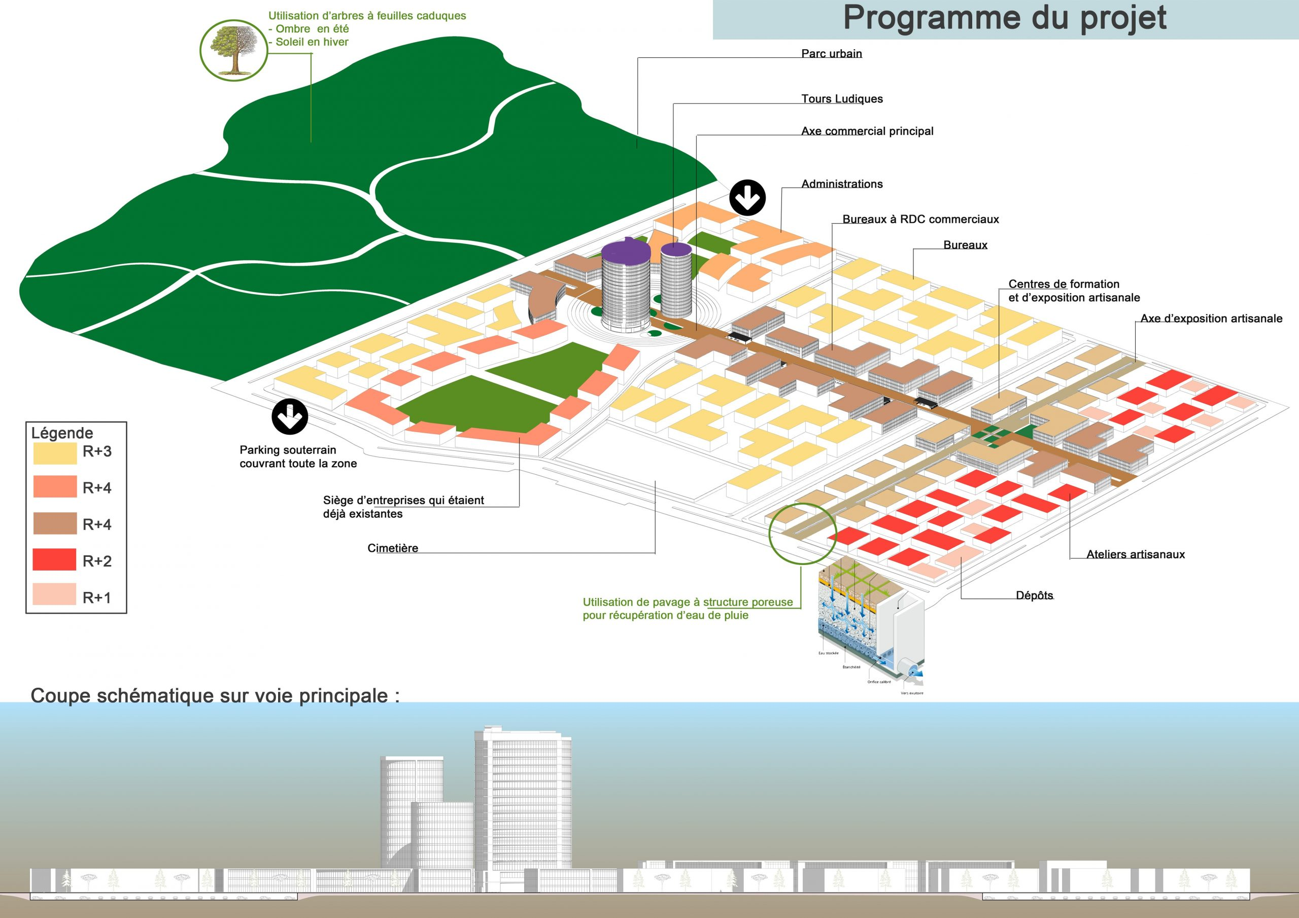 Rabat – création nouveau centre urbain